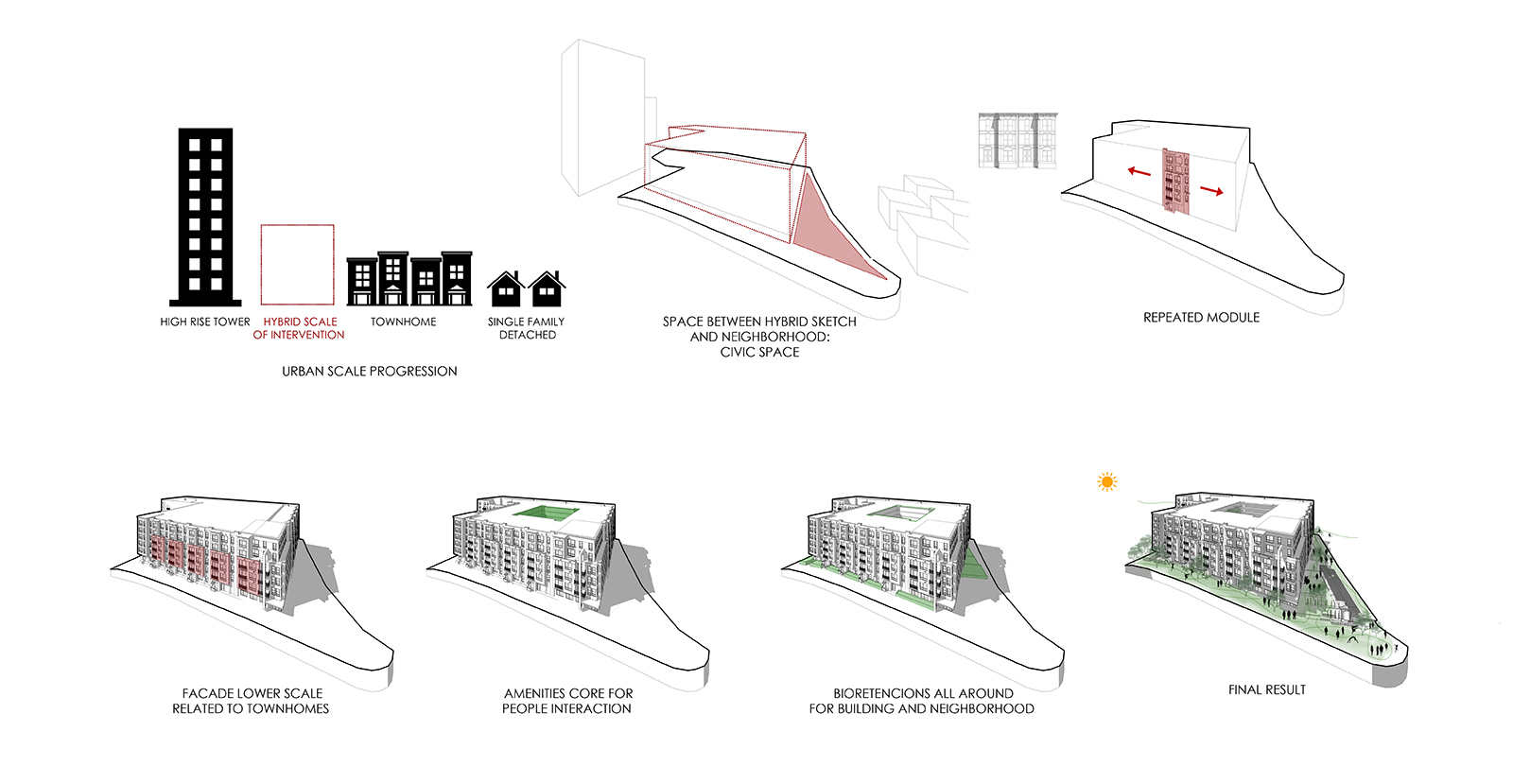 Fenwick Sk I Architecture Drawing Scale Diagrams Leed Gold Certified
